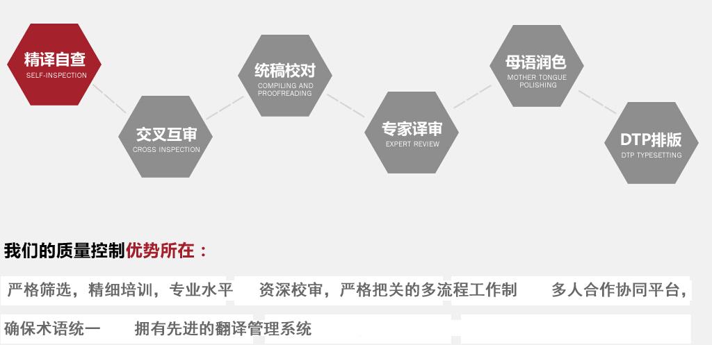 上海qy188.vip千亿国际